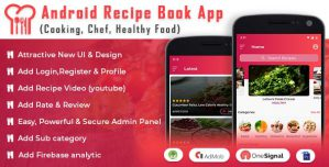 Food Delivery for multiple restaurant with delivery boy IOS